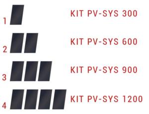kit panneau photovoltaïque
