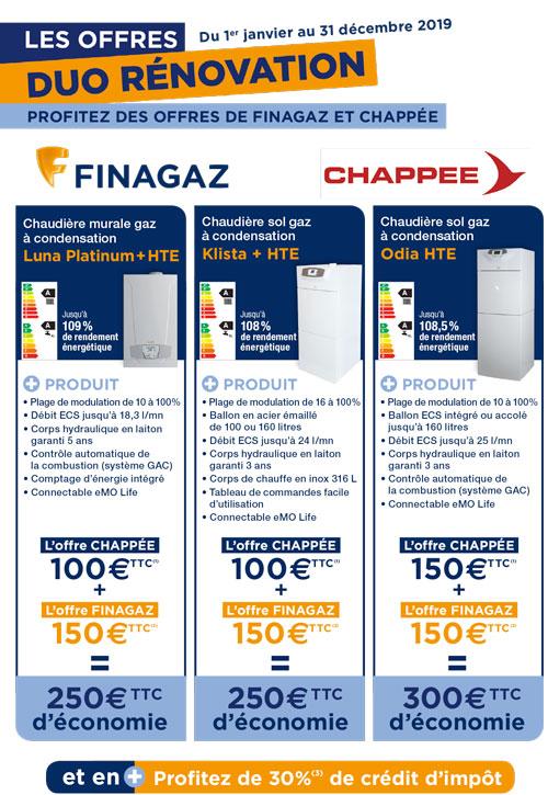 aide financière sous forme d'avoir gaz versée par FINAGAZ